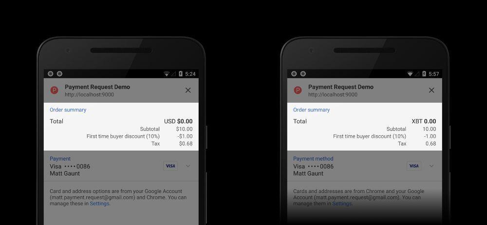 Google API Bitcoin Payments